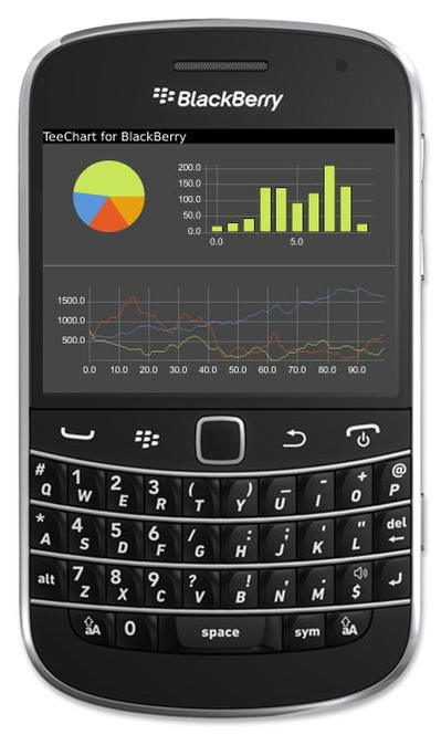 TeeChart Java for BlackBerry Screenshot