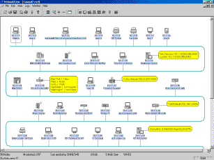 NetworkView Screenshot