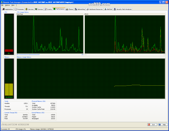 Remote Task Manager Screenshot 2