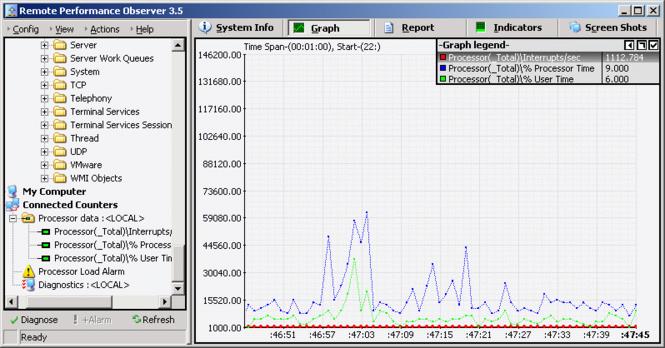 Remote Performance Observer Screenshot