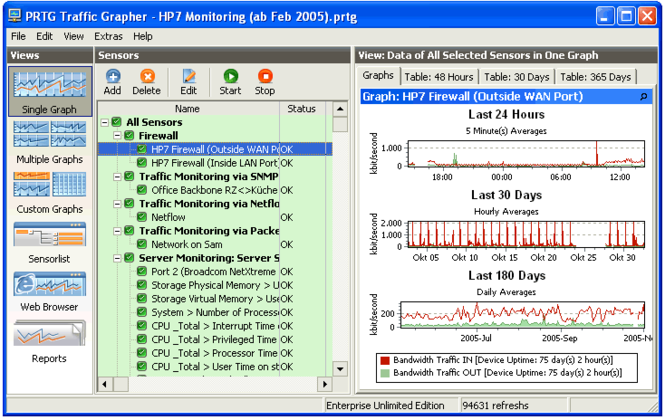PRTG - Paessler Router Traffic Grapher Screenshot