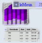 Professional Bar Chart Applet 1