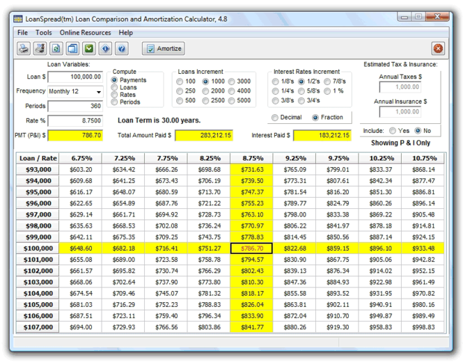 LoanSpread Loan Calculator Screenshot