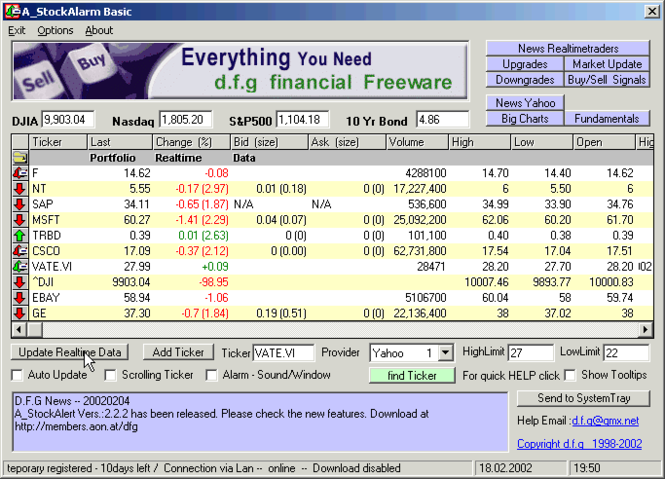 dfg StockAlert XP Screenshot