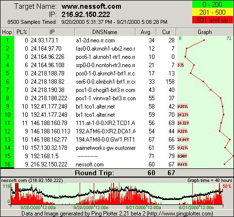 PingPlotter Standard Screenshot 1