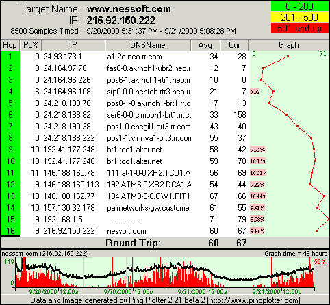Download PingPlotter Standard 5 5 7
