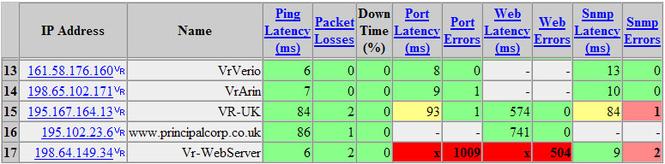 VisualPulse Web Edition Screenshot