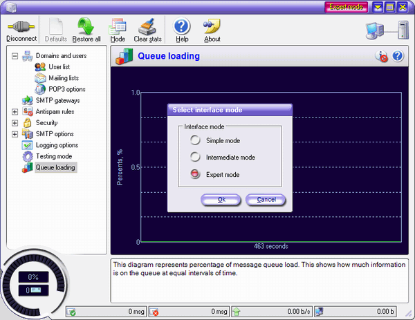 Corporate SMTP Server Screenshot 1