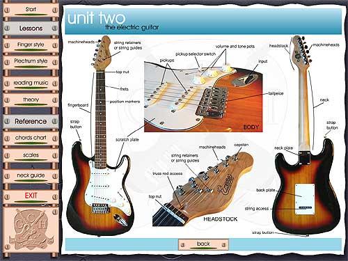 Learn to play Guitar - GCHGA unit2 Screenshot