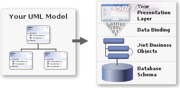 tangible architect professional edition VS2005 Screenshot 2