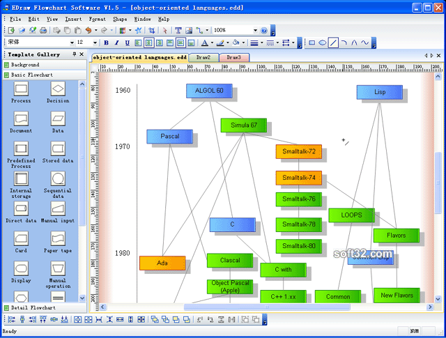 Edraw Flowchart Software Screenshot 4
