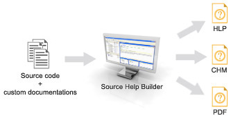 Source Help Builder Screenshot 1