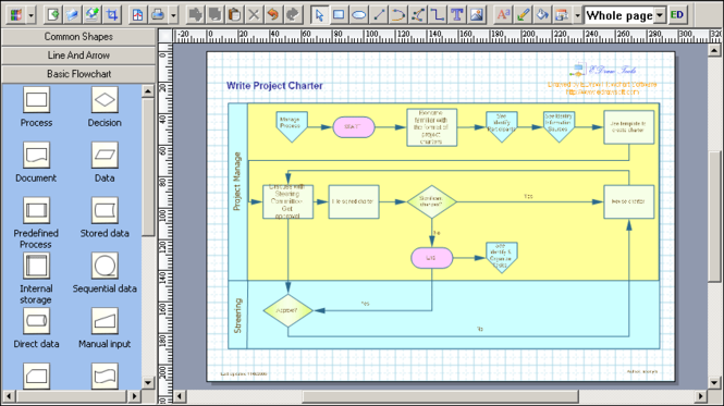 EDraw Flowchart ActiveX Control Screenshot
