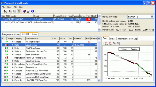 Personal SmartCheck Screenshot