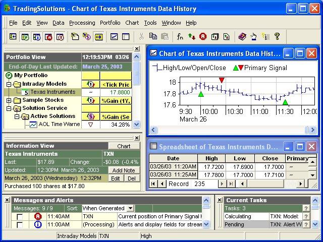 TradingSolutions Screenshot