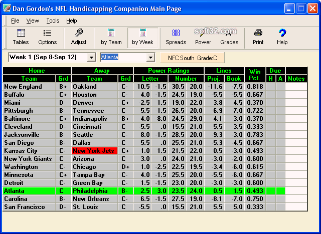 Dan Gordon's NFL Handicapping Companion Screenshot 2