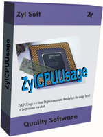 ZylCPUUsage Screenshot 1