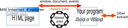 Advanced Control (Add-on MSIE) Screenshot 2