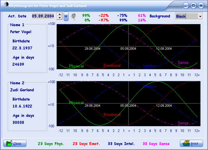 PC-BIO32 Screenshot 1