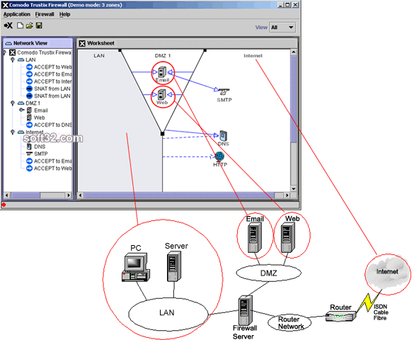 Trustix Enterprise Firewall Screenshot 3