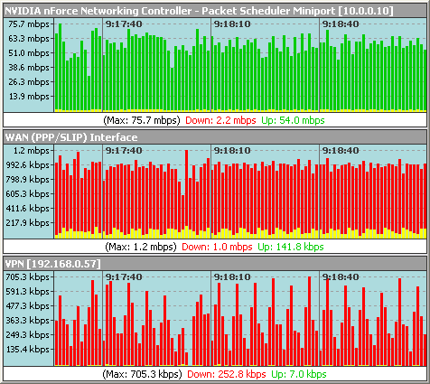 Bandwidth Monitor Screenshot 1