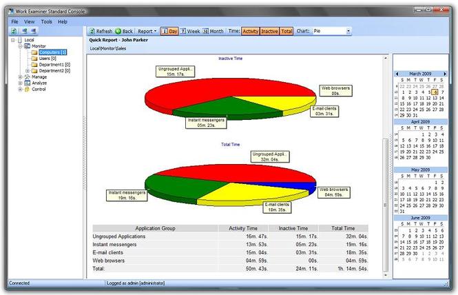 Work Examiner Standard Screenshot 2