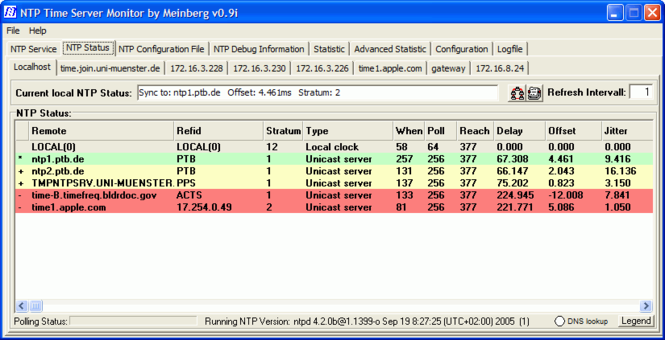 NTP Time Server Monitor Screenshot