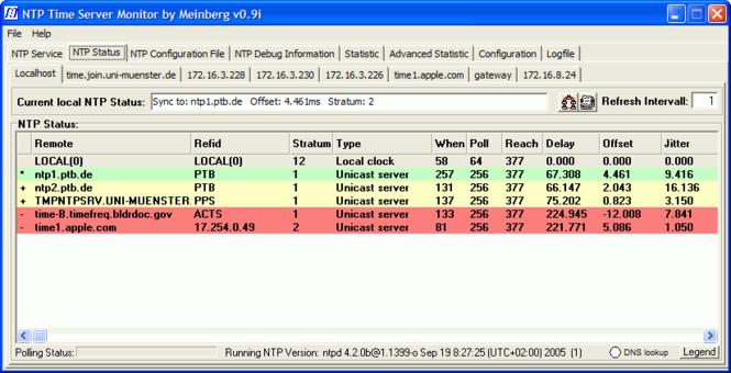 NTP Time Server Monitor Screenshot