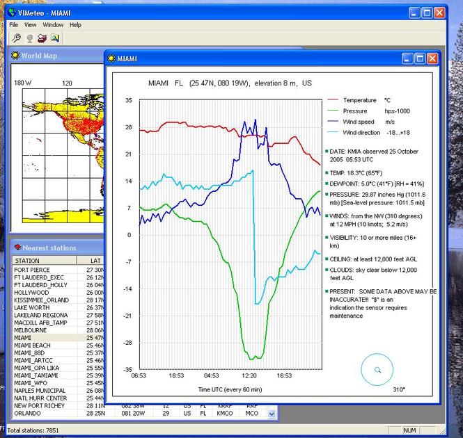 VIMeteo Screenshot