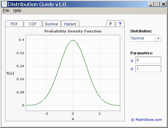 Distribution Guide Screenshot