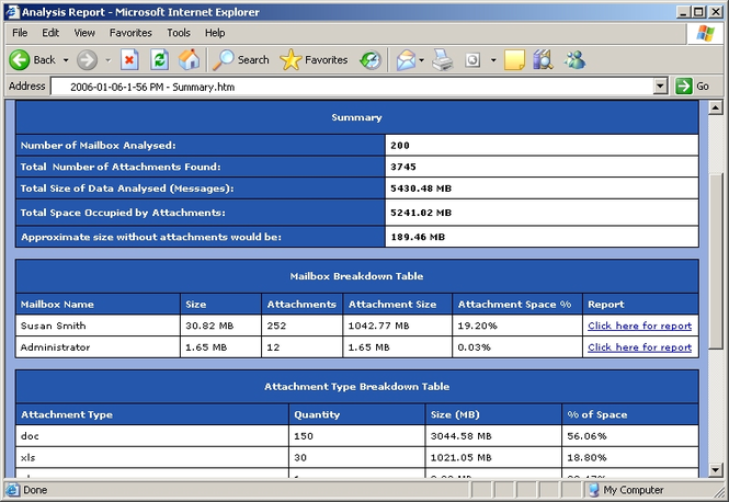 Attachment Analyser Screenshot