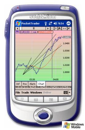 ProTrader PocketPC Station Screenshot