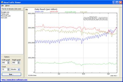 AlexaTraffic Viewer Screenshot 3
