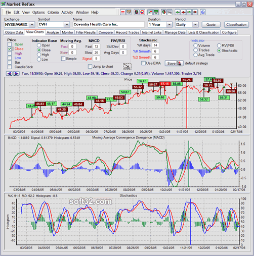 Market Reflex Screenshot 1