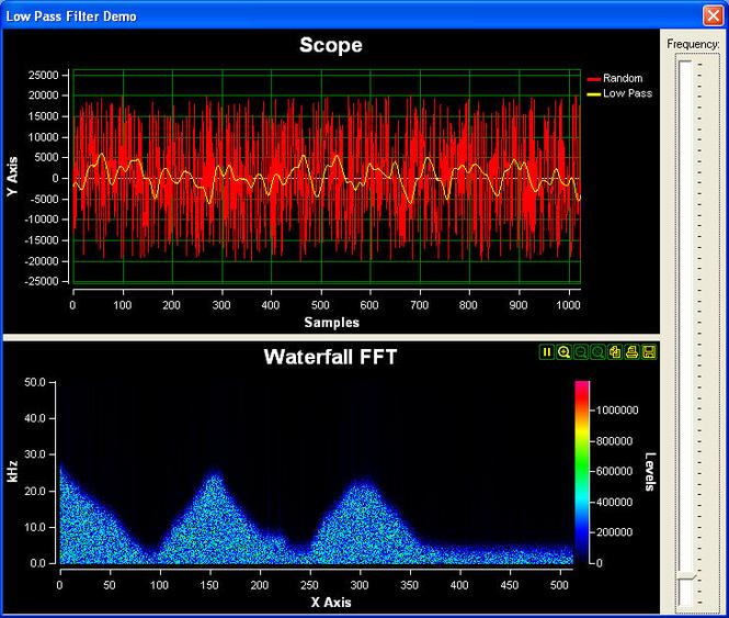 SignalLab VC++ Screenshot