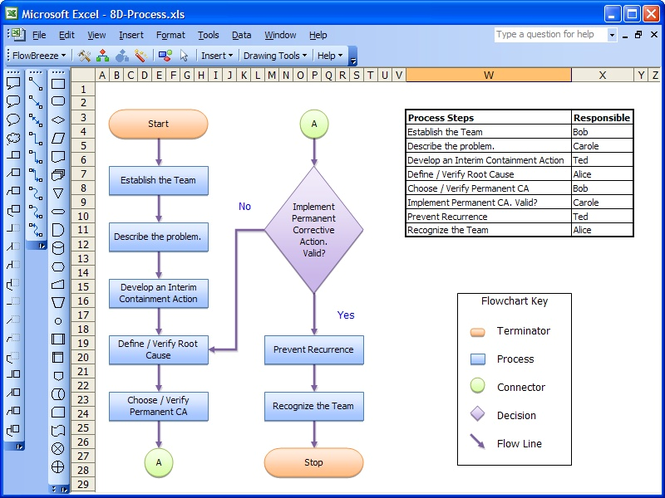 FlowBreeze Standard Flowchart Software Screenshot