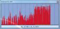 MING Bandwidth Monitor 4