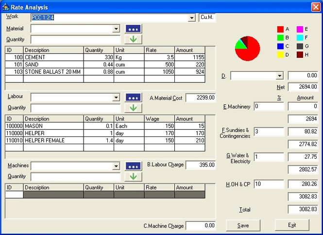Estimator Screenshot