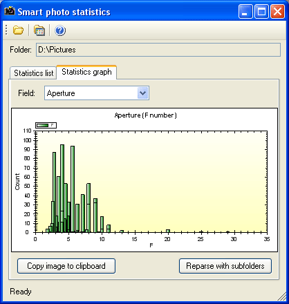 Smart Photo Statistics Screenshot