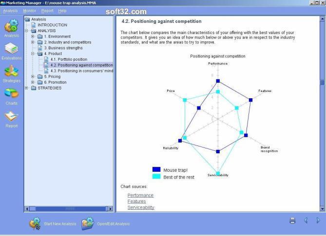 bluevizia Marketing Manager Screenshot 3