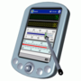 Instrumentation Widgets for PDA 1