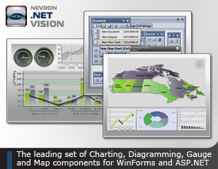 Nevron .NET Vision Screenshot 1