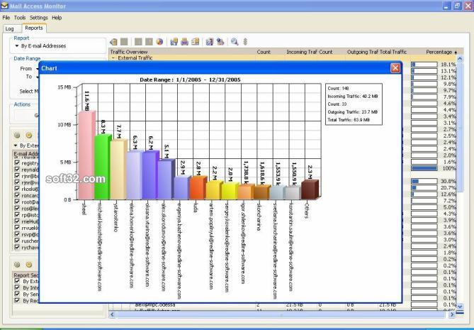 Mail Access Monitor for Exim Mail Server Screenshot 3