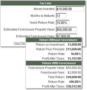 Tax Lien Investment Calculator Screenshot