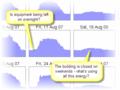 Energy Lens - Energy Management Software 1