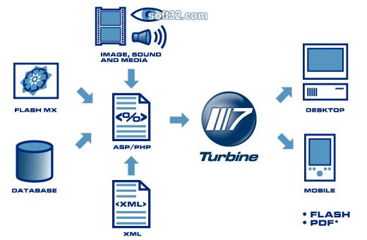 ASP.NET Turbine Screenshot 3