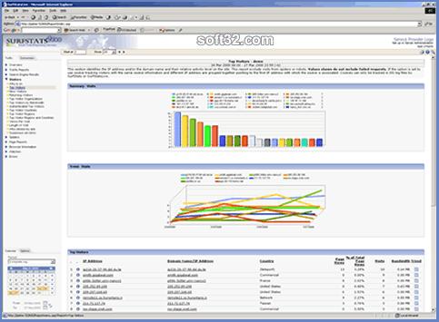 SurfStatsLive Professional Edition Screenshot 2