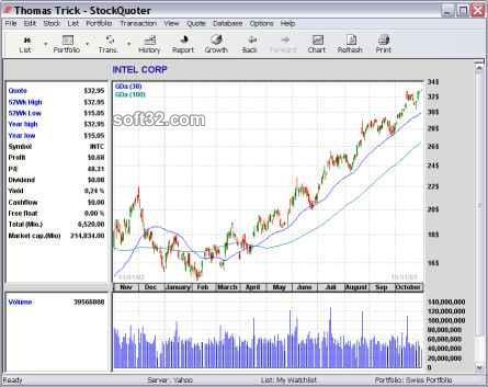 StockQuoter Screenshot