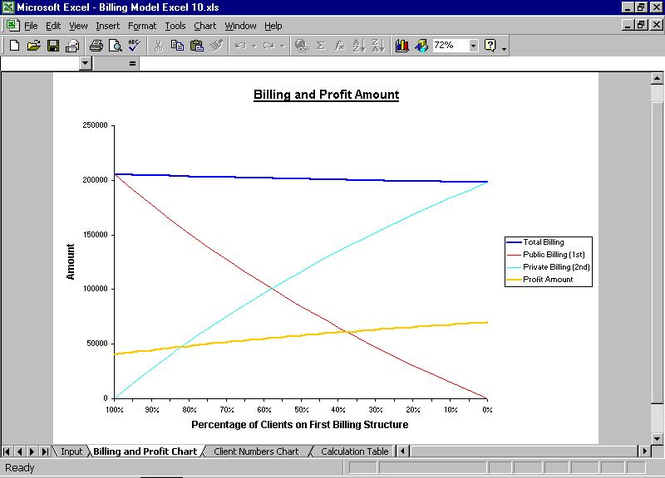 Billing Model Excel Screenshot