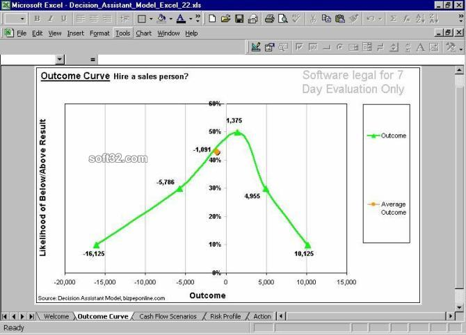 Decision Assistant Model Excel Screenshot 2